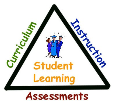 Curriculum Instruction and Assessment - Student Learning Logo